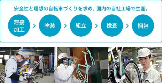 安全性と理想の自転車づくりを求め、国内の自社工場で生産。