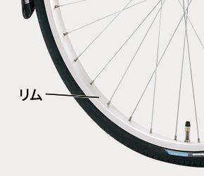 特長アイコン一覧(一般自転車 ...